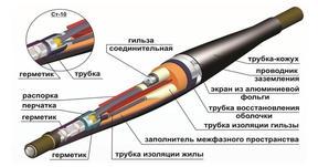 Соединительные кабельные муфты. Особенности и применение